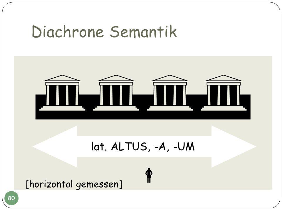 Diachrone Semantik  lat. ALTUS, -A, -UM  [horizontal gemessen]